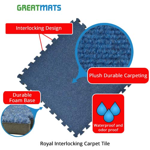 Royal Interlocking Carpet Tile Infographic